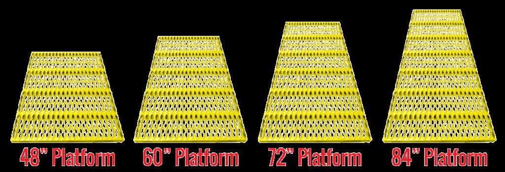 dwp-platform-depths